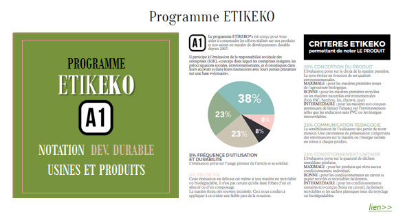 ETIKEKO 2017